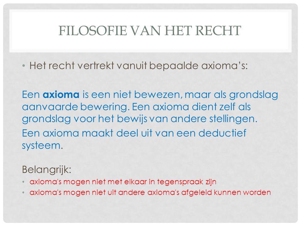 FILOSOFIE VAN HET RECHT Het recht vertrekt vanuit bepaalde axioma's: Een axioma is een niet bewezen, maar als grondslag aanvaarde bewering.