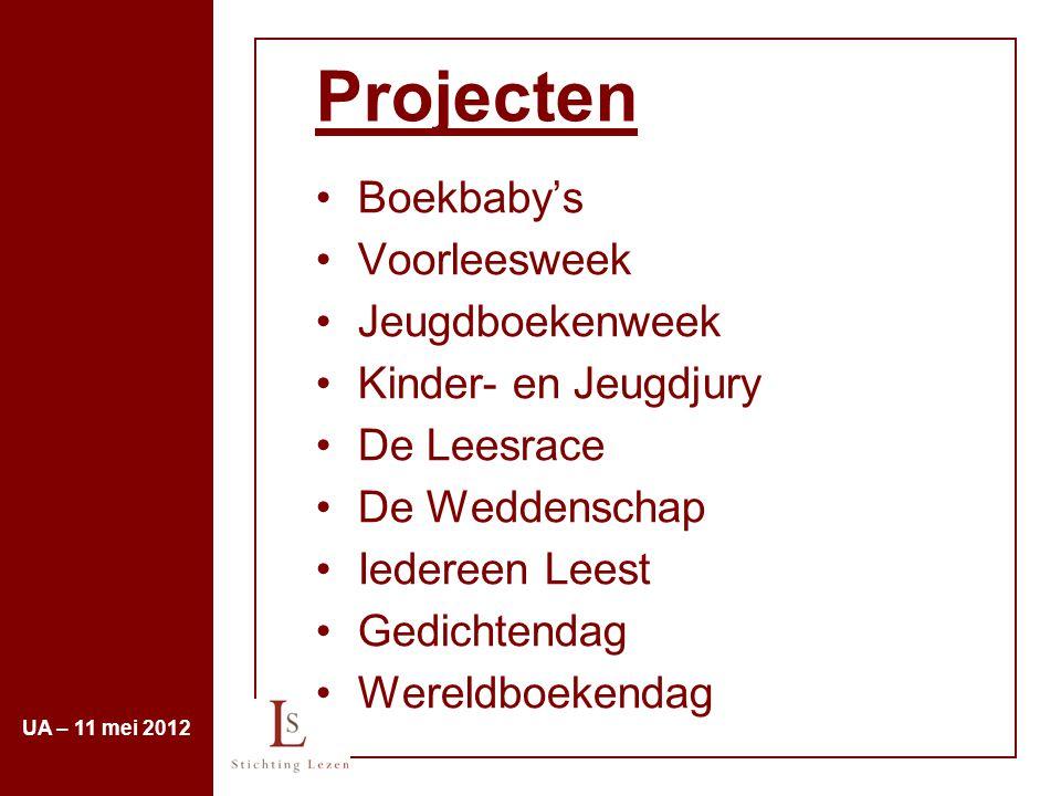 Projecten Boekbaby's Voorleesweek Jeugdboekenweek Kinder- en Jeugdjury De Leesrace De Weddenschap Iedereen Leest Gedichtendag Wereldboekendag UA – 11 mei 2012
