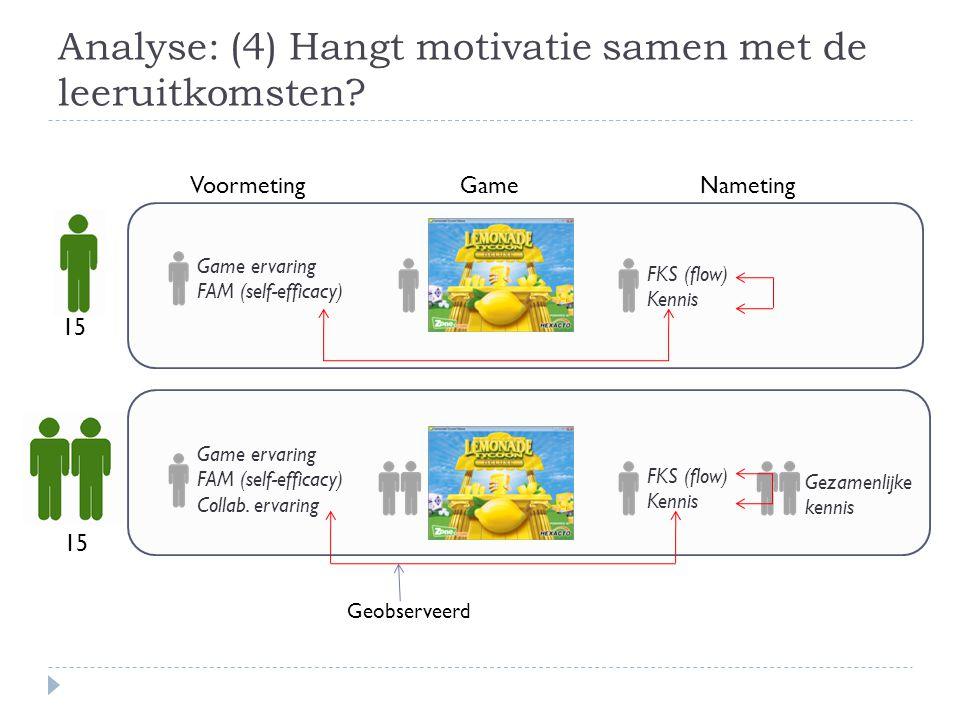 Analyse: (4) Hangt motivatie samen met de leeruitkomsten? 15 VoormetingGameNameting Game ervaring FAM (self-efficacy) Collab. ervaring Game ervaring F