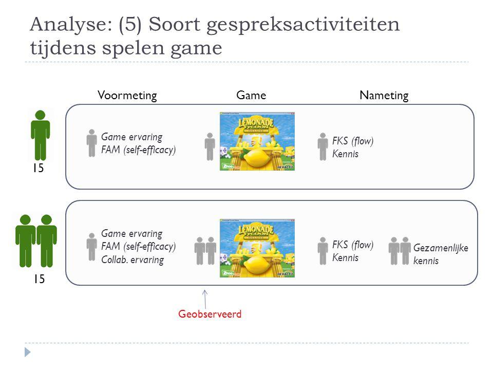Analyse: (5) Soort gespreksactiviteiten tijdens spelen game 15 VoormetingGameNameting Game ervaring FAM (self-efficacy) Collab. ervaring Game ervaring