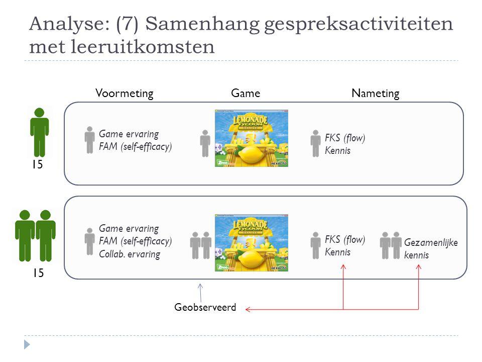 Analyse: (7) Samenhang gespreksactiviteiten met leeruitkomsten 15 VoormetingGameNameting Game ervaring FAM (self-efficacy) Collab. ervaring Game ervar