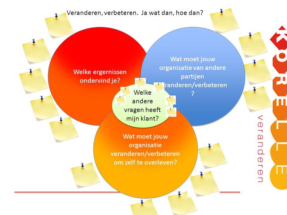 Veranderen, verbeteren. Ja wat dan, hoe dan? Welke ergernissen ondervind je? Wat moet jouw organisatie van andere partijen veranderen/verbeteren ? Wat