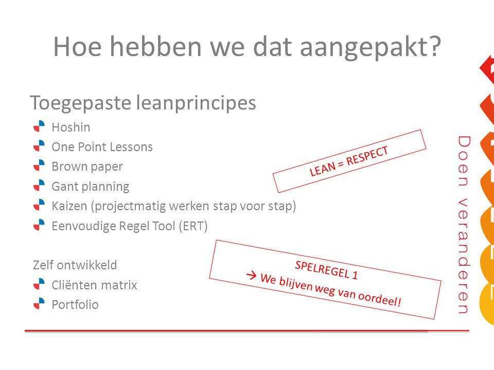 Hoe hebben we dat aangepakt? Toegepaste leanprincipes Hoshin One Point Lessons Brown paper Gant planning Kaizen (projectmatig werken stap voor stap) E