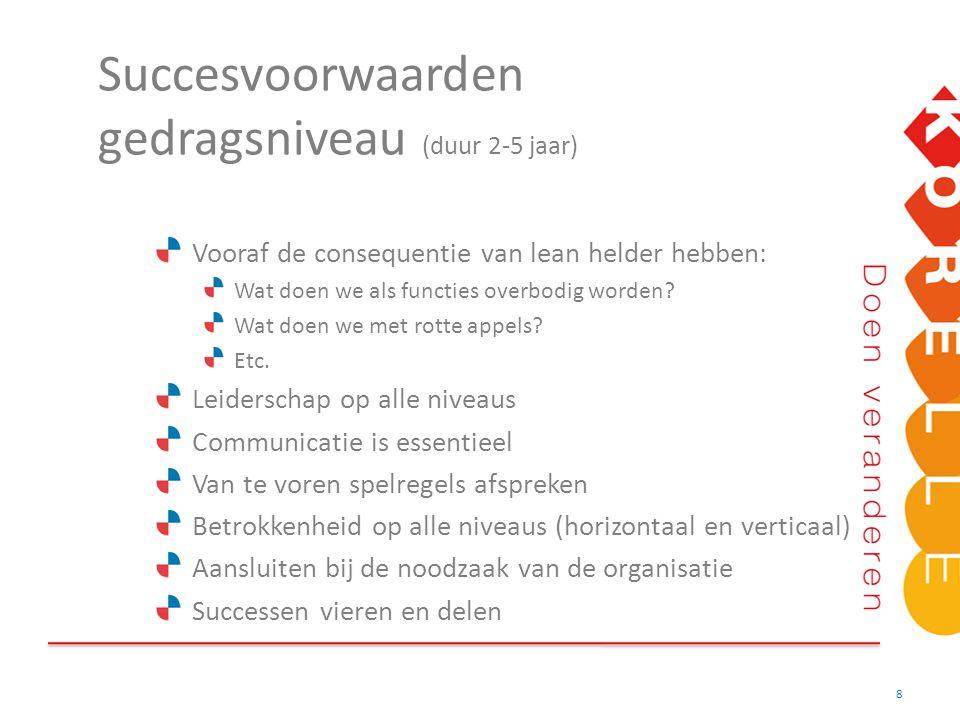 Succesvoorwaarden gedragsniveau (duur 2-5 jaar) 8 Vooraf de consequentie van lean helder hebben: Wat doen we als functies overbodig worden? Wat doen w