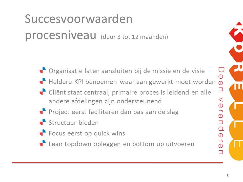 Succesvoorwaarden procesniveau (duur 3 tot 12 maanden) 9 Organisatie laten aansluiten bij de missie en de visie Heldere KPI benoemen waar aan gewerkt