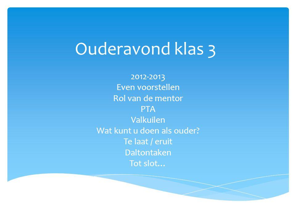 Ouderavond klas 3 2012-2013 Even voorstellen Rol van de mentor PTA Valkuilen Wat kunt u doen als ouder.