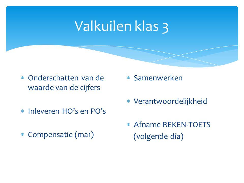 Valkuilen klas 3  Onderschatten van de waarde van de cijfers  Inleveren HO's en PO's  Compensatie (ma1)  Samenwerken  Verantwoordelijkheid  Afname REKEN-TOETS (volgende dia)
