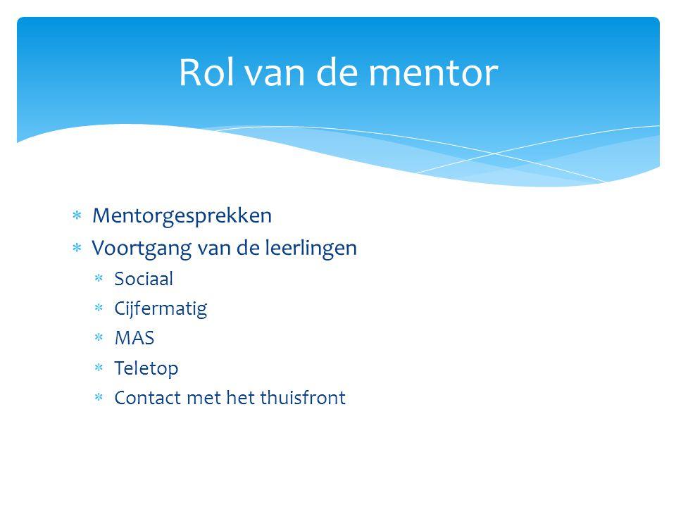  Mentorgesprekken  Voortgang van de leerlingen  Sociaal  Cijfermatig  MAS  Teletop  Contact met het thuisfront Rol van de mentor
