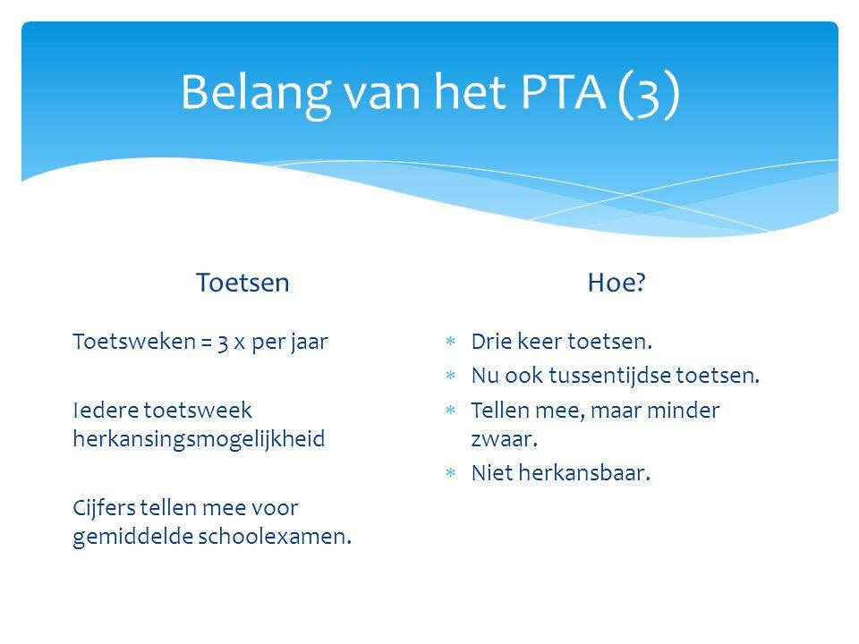 Belang van het PTA (3) Toetsen Toetsweken = 3 x per jaar Iedere toetsweek herkansingsmogelijkheid Cijfers tellen mee voor gemiddelde schoolexamen.