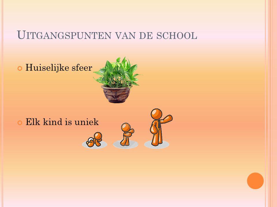 U ITGANGSPUNTEN VAN DE SCHOOL Huiselijke sfeer Elk kind is uniek