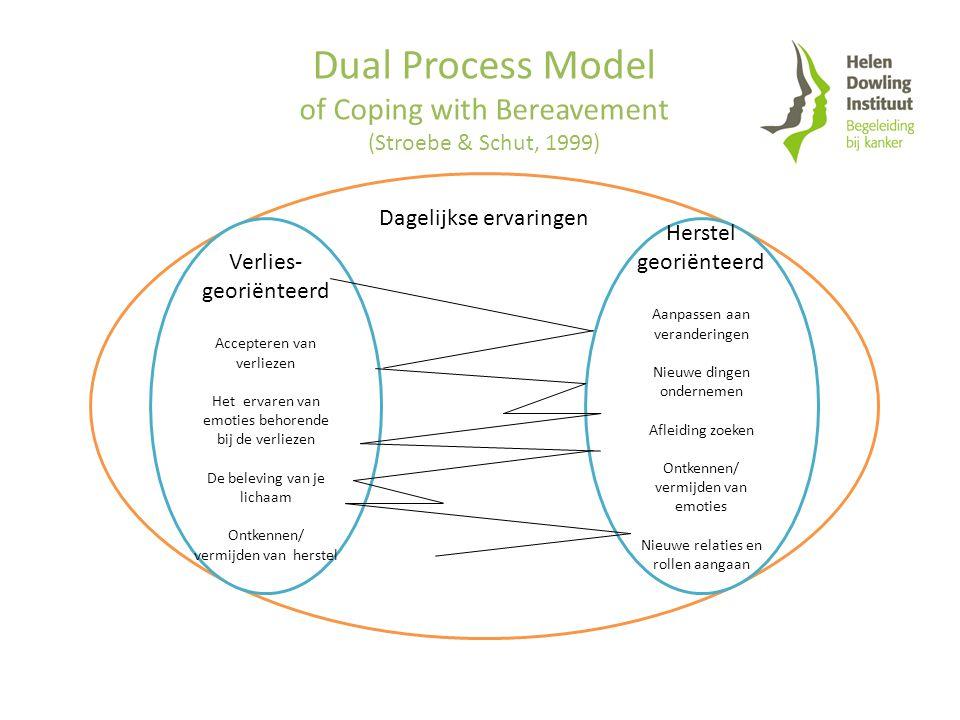 Dual Process Model of Coping with Bereavement (Stroebe & Schut, 1999) Dagelijkse ervaringen Verlies Aanpassen Wat er niet is en wat er niet kanWat er wel is en wat er wel kan
