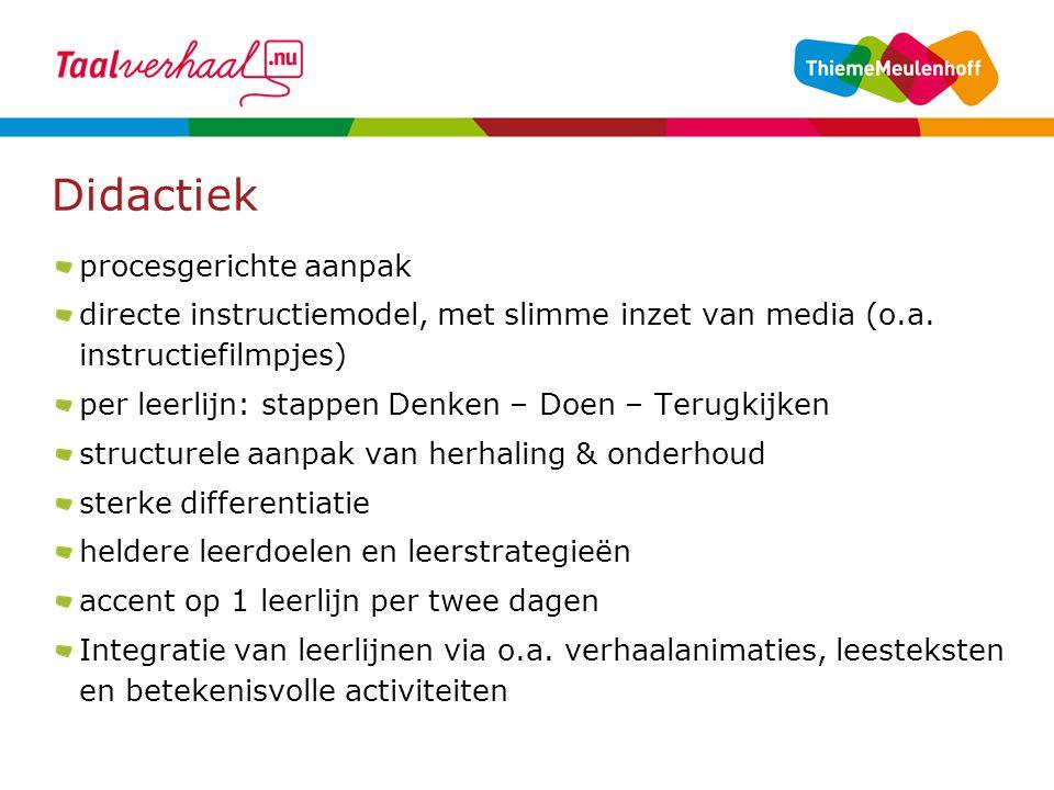 Didactiek procesgerichte aanpak directe instructiemodel, met slimme inzet van media (o.a. instructiefilmpjes) per leerlijn: stappen Denken – Doen – Te