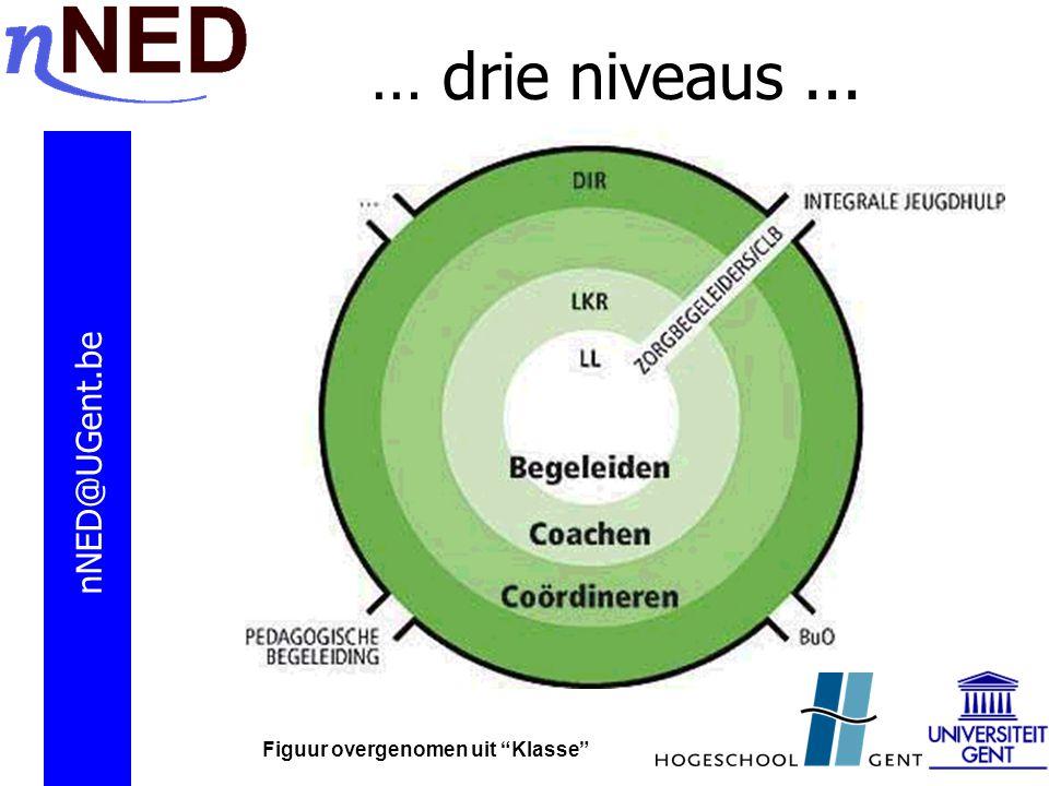 """… drie niveaus... nNED@UGent.be Figuur overgenomen uit """"Klasse"""""""