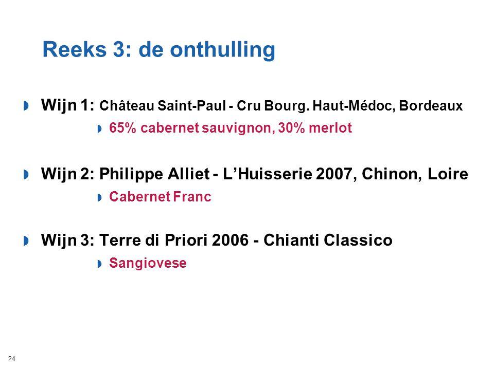 Reeks 3: de onthulling  Wijn 1: Château Saint-Paul - Cru Bourg. Haut-Médoc, Bordeaux  65% cabernet sauvignon, 30% merlot  Wijn 2: Philippe Alliet -