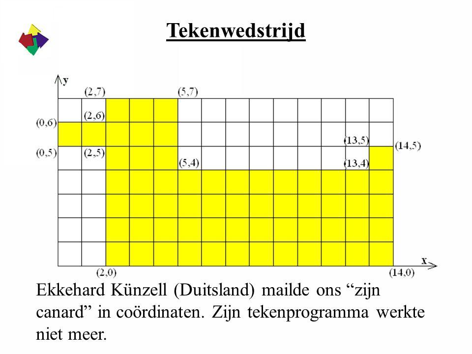 """Tekenwedstrijd Ekkehard Künzell (Duitsland) mailde ons """"zijn canard"""" in coördinaten. Zijn tekenprogramma werkte niet meer."""