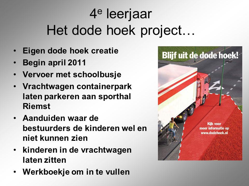 4 e leerjaar Het dode hoek project… Eigen dode hoek creatie Begin april 2011 Vervoer met schoolbusje Vrachtwagen containerpark laten parkeren aan spor