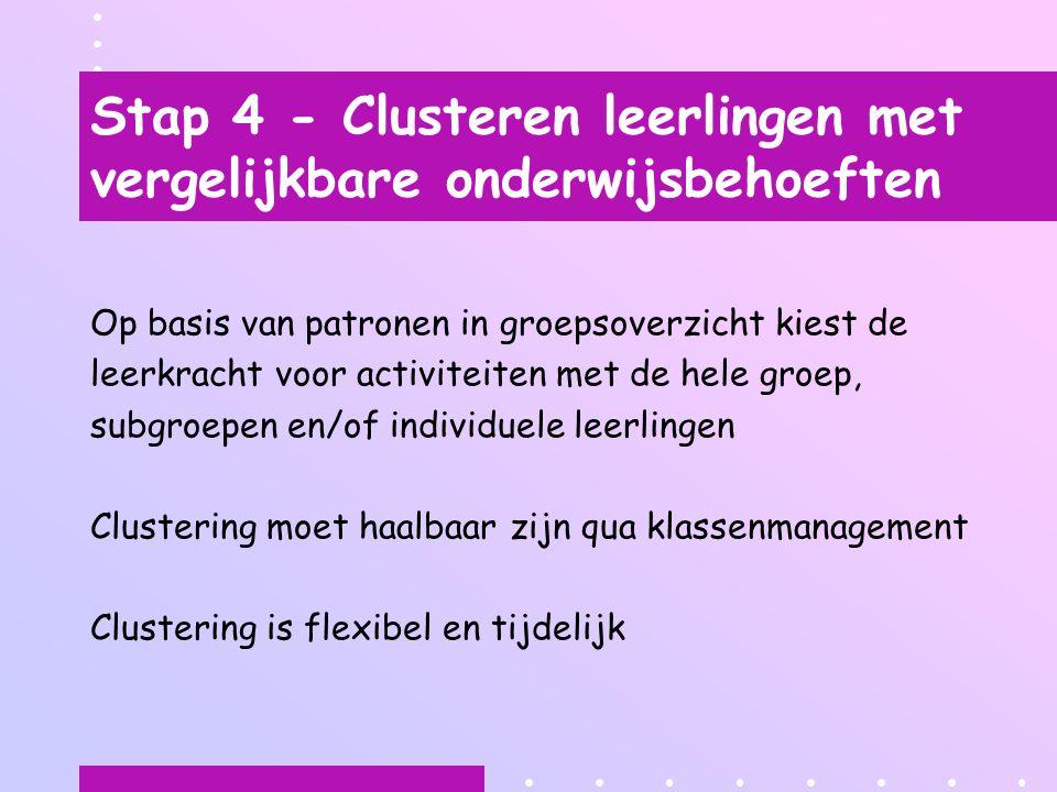 Groepsbespreking Inhoud groepsbespreking: evalueren vorig groepsplan bespreken groepsoverzicht (stap 1 tot en met 4) voorzet nieuw groepsplan Aanwezig: IB en leerkracht(en) Belangrijk schakelmoment naar leerlingenbespreking (met begeleidingsvraag)