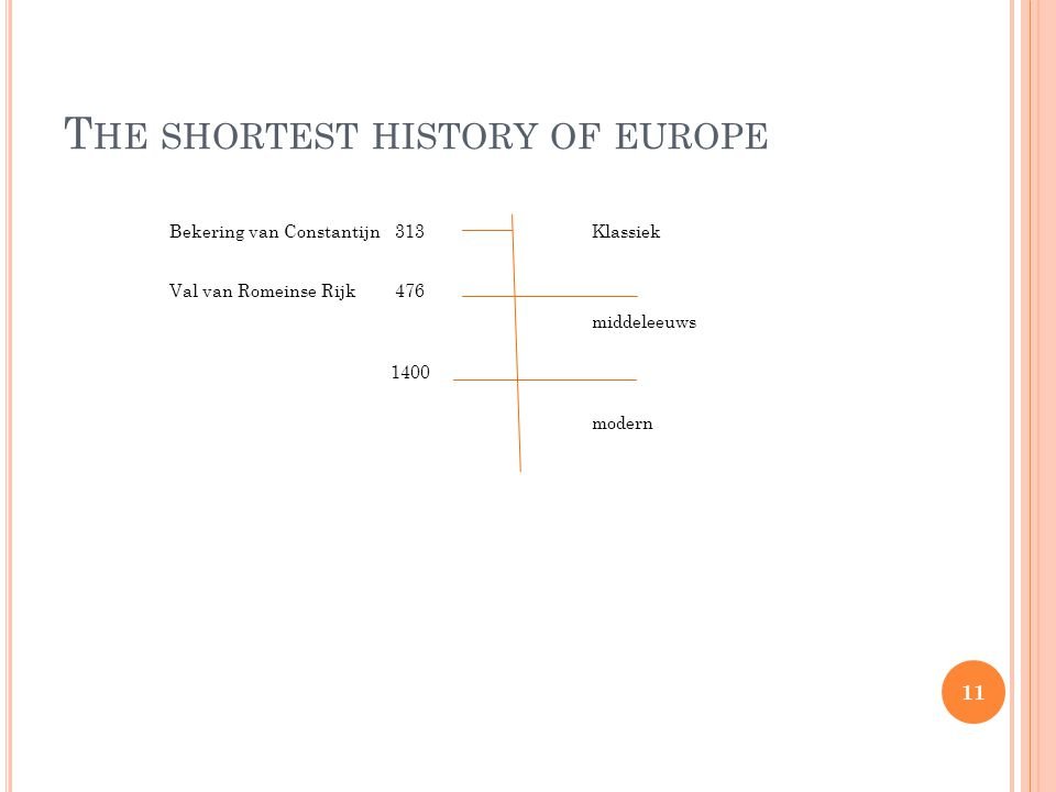 T HE SHORTEST HISTORY OF EUROPE Bekering van Constantijn 313Klassiek Val van Romeinse Rijk 476 middeleeuws 1400 modern 11