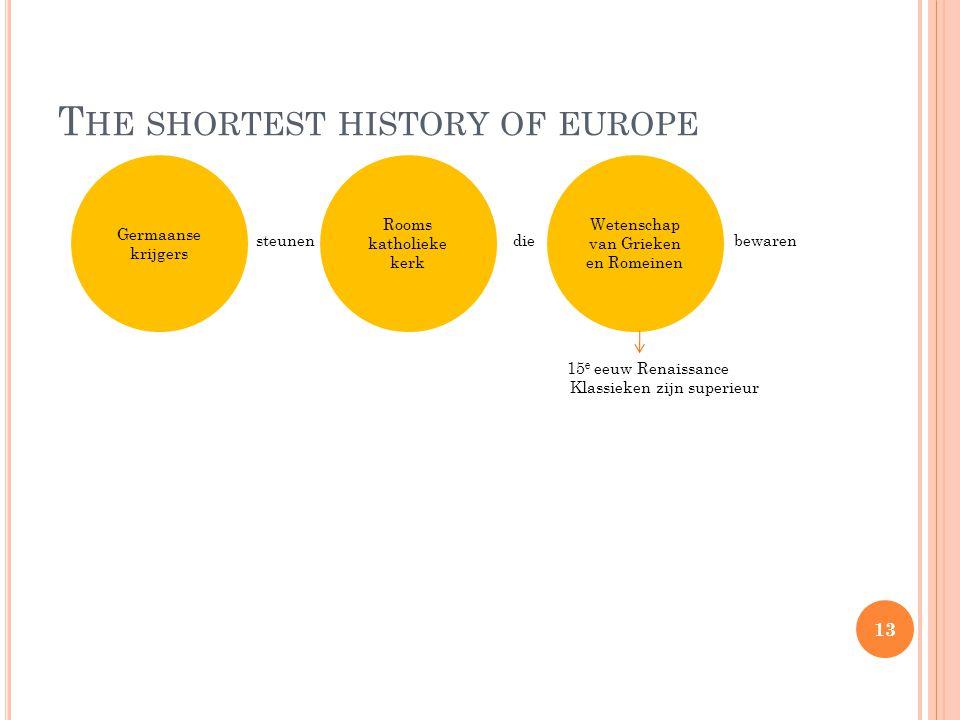 T HE SHORTEST HISTORY OF EUROPE steunen die bewaren 15 e eeuw Renaissance Klassieken zijn superieur Wetenschap van Grieken en Romeinen Germaanse krijgers Rooms katholieke kerk 13