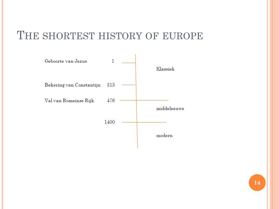 T HE SHORTEST HISTORY OF EUROPE Geboorte van Jezus 1 Klassiek Bekering van Constantijn 313 Val van Romeinse Rijk 476 middeleeuws 1400 modern 14