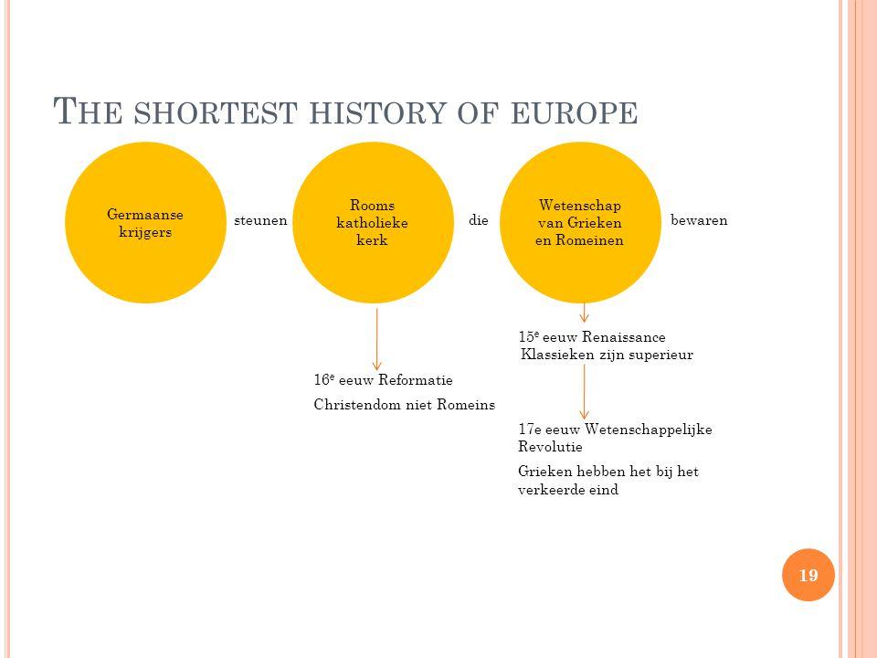 T HE SHORTEST HISTORY OF EUROPE steunen die bewaren 15 e eeuw Renaissance Klassieken zijn superieur 16 e eeuw Reformatie Christendom niet Romeins 17e eeuw Wetenschappelijke Revolutie Grieken hebben het bij het verkeerde eind Wetenschap van Grieken en Romeinen Germaanse krijgers Rooms katholieke kerk 19