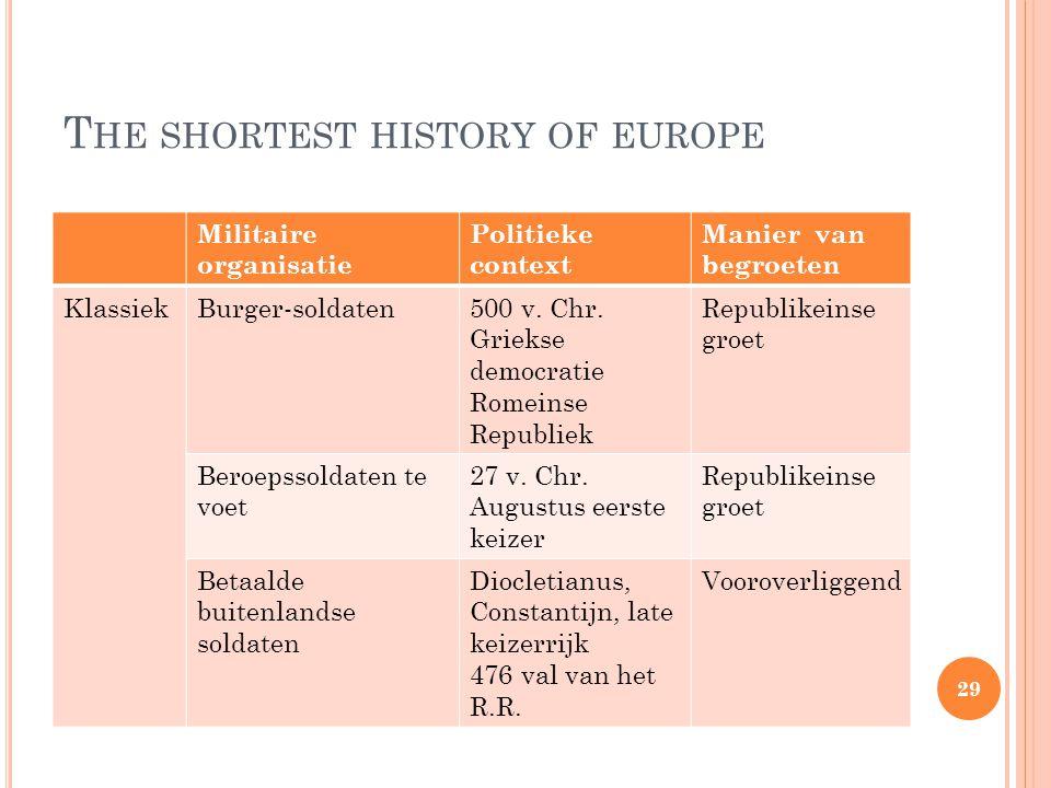 T HE SHORTEST HISTORY OF EUROPE Militaire organisatie Politieke context Manier van begroeten KlassiekBurger-soldaten500 v.