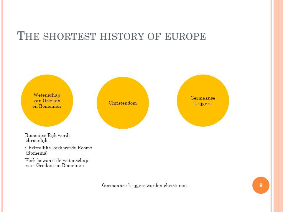 T HE SHORTEST HISTORY OF EUROPE Romeinse Rijk wordt christelijk Christelijke kerk wordt Rooms (Romeins) Kerk bewaart de wetenschap van Grieken en Romeinen Germaanse krijgers worden christenen Germaanse krijgers Wetenschap van Grieken en Romeinen Christendom 9