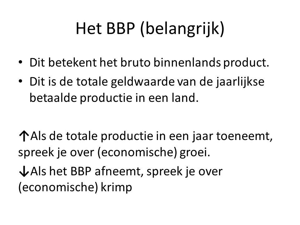 Het BBP (belangrijk) Dit betekent het bruto binnenlands product. Dit is de totale geldwaarde van de jaarlijkse betaalde productie in een land. ↑Als de