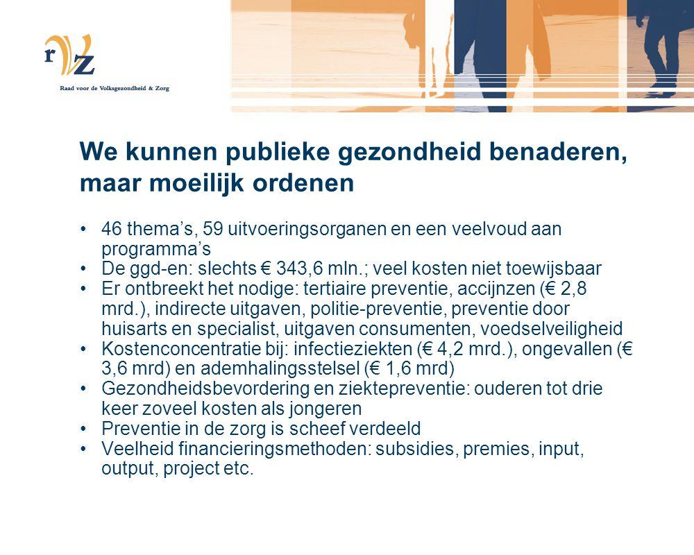 We kunnen publieke gezondheid benaderen, maar moeilijk ordenen 46 thema's, 59 uitvoeringsorganen en een veelvoud aan programma's De ggd-en: slechts €
