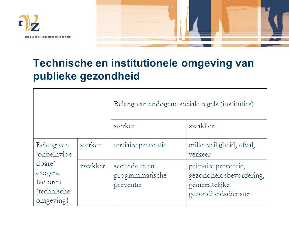 Technische en institutionele omgeving van publieke gezondheid Belang van endogene sociale regels (instituties) sterkerzwakker Belang van 'onbeïnvloe d