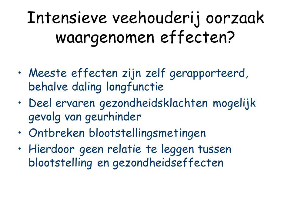 Intensieve veehouderij oorzaak waargenomen effecten.