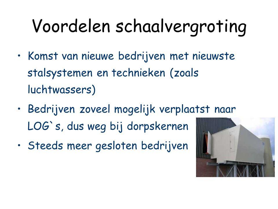 Voordelen schaalvergroting Komst van nieuwe bedrijven met nieuwste stalsystemen en technieken (zoals luchtwassers) Bedrijven zoveel mogelijk verplaatst naar LOG`s, dus weg bij dorpskernen Steeds meer gesloten bedrijven