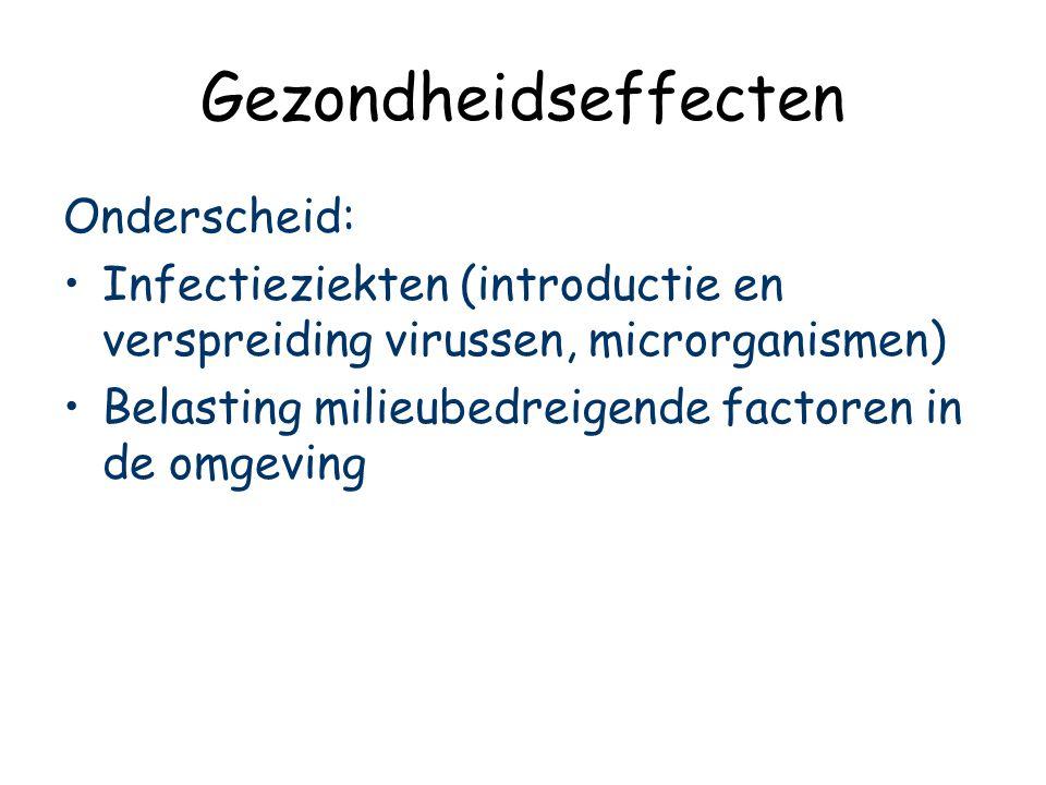 Gezondheidseffecten Onderscheid: Infectieziekten (introductie en verspreiding virussen, microrganismen) Belasting milieubedreigende factoren in de omgeving