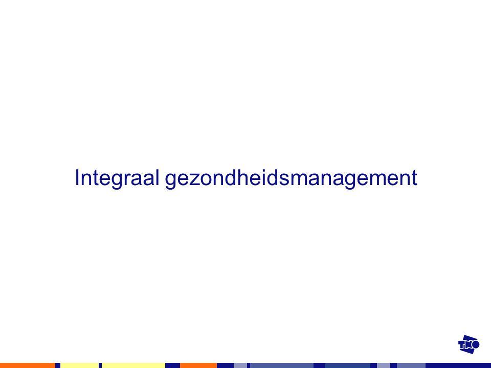 Integraal gezondheidsmanagement