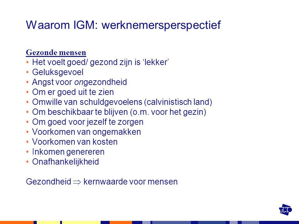 Waarom IGM: werknemersperspectief Gezonde mensen Het voelt goed/ gezond zijn is 'lekker' Geluksgevoel Angst voor ongezondheid Om er goed uit te zien O
