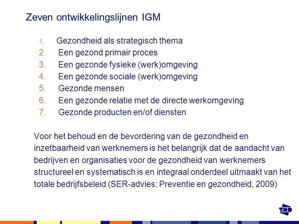 Zeven ontwikkelingslijnen IGM 1. Gezondheid als strategisch thema 2. Een gezond primair proces 3. Een gezonde fysieke (werk)omgeving 4. Een gezonde so