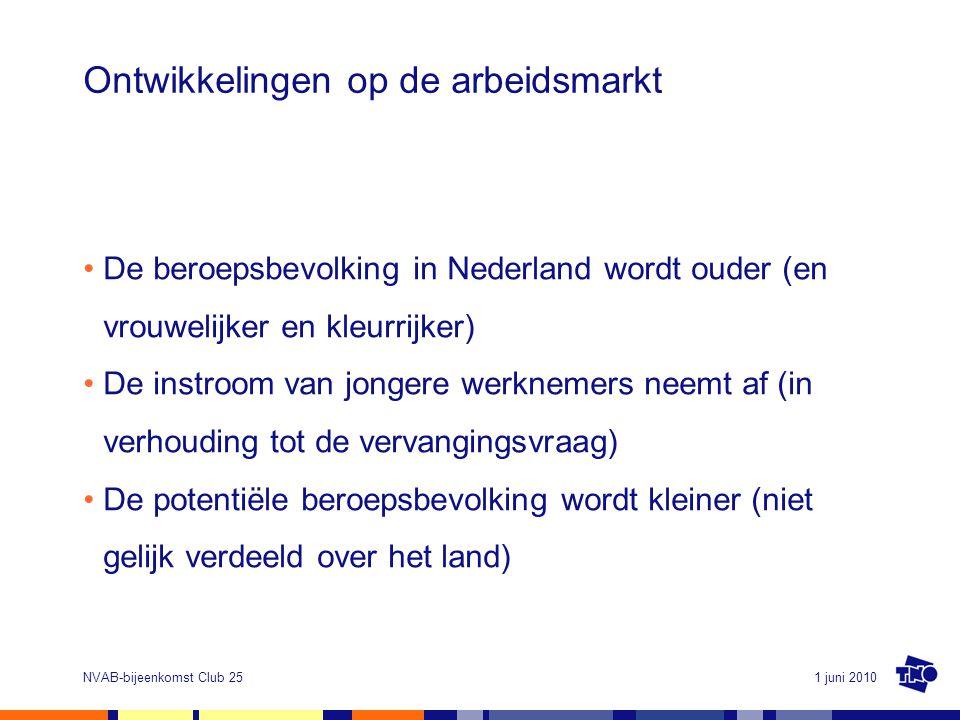 1 juni 2010NVAB-bijeenkomst Club 25 Ontwikkelingen op de arbeidsmarkt De beroepsbevolking in Nederland wordt ouder (en vrouwelijker en kleurrijker) De