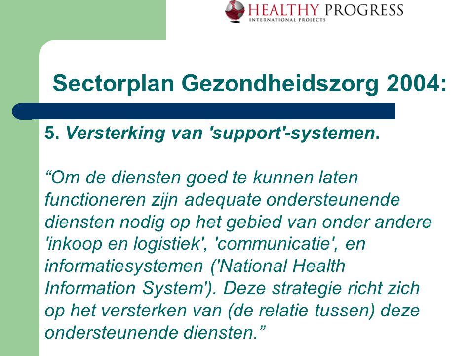 """Sectorplan Gezondheidszorg 2004: 5. Versterking van 'support'-systemen. """"Om de diensten goed te kunnen laten functioneren zijn adequate ondersteunende"""