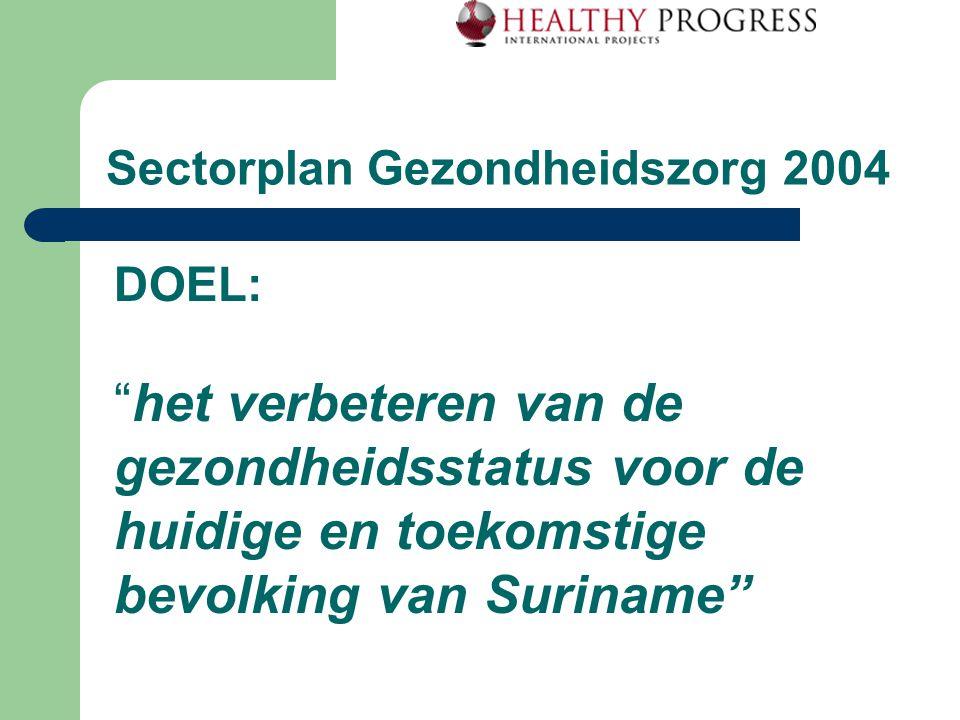 """Sectorplan Gezondheidszorg 2004 DOEL: """"het verbeteren van de gezondheidsstatus voor de huidige en toekomstige bevolking van Suriname"""""""