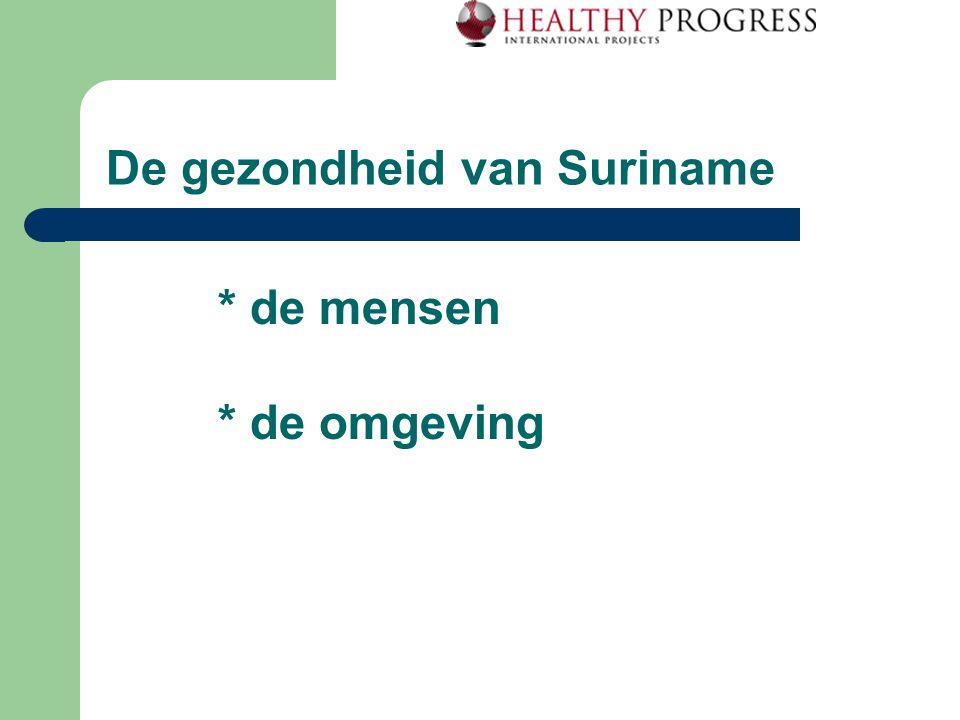 De gezondheid van Suriname * de mensen * de omgeving