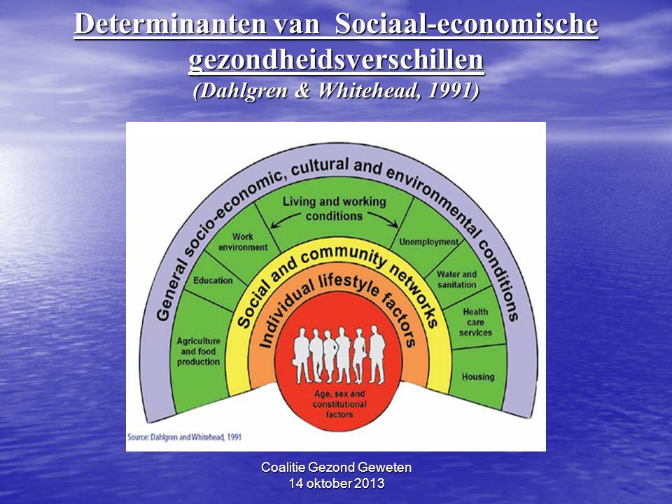 Coalitie Gezond Geweten 14 oktober 2013 Determinanten van Sociaal-economische gezondheidsverschillen (Dahlgren & Whitehead, 1991)