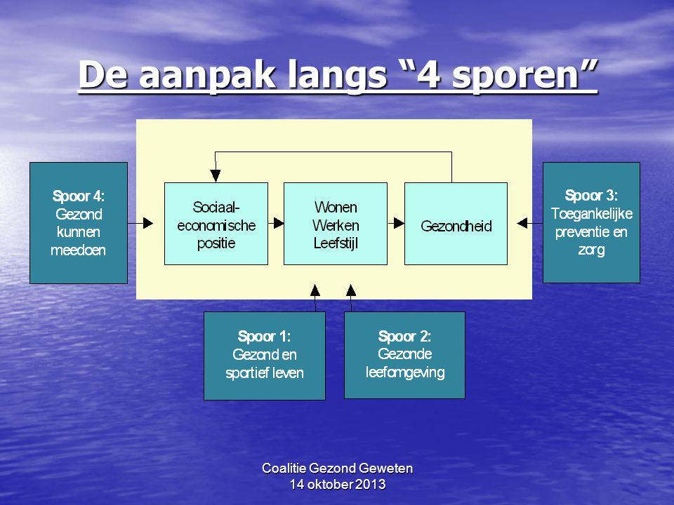 """Coalitie Gezond Geweten 14 oktober 2013 De aanpak langs """"4 sporen"""""""