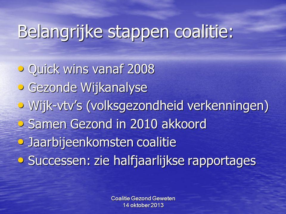 Coalitie Gezond Geweten 14 oktober 2013 Belangrijke stappen coalitie: Quick wins vanaf 2008 Quick wins vanaf 2008 Gezonde Wijkanalyse Gezonde Wijkanalyse Wijk-vtv's (volksgezondheid verkenningen) Wijk-vtv's (volksgezondheid verkenningen) Samen Gezond in 2010 akkoord Samen Gezond in 2010 akkoord Jaarbijeenkomsten coalitie Jaarbijeenkomsten coalitie Successen: zie halfjaarlijkse rapportages Successen: zie halfjaarlijkse rapportages