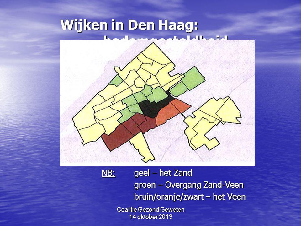 Coalitie Gezond Geweten 14 oktober 2013 Wijken in Den Haag: bodemgesteldheid NB: geel – het Zand groen – Overgang Zand-Veen groen – Overgang Zand-Veen