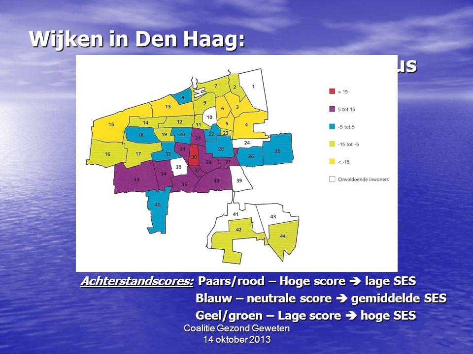 Coalitie Gezond Geweten 14 oktober 2013 Wijken in Den Haag: Sociaal-economische status Achterstandscores: Paars/rood – Hoge score  lage SES Blauw – n