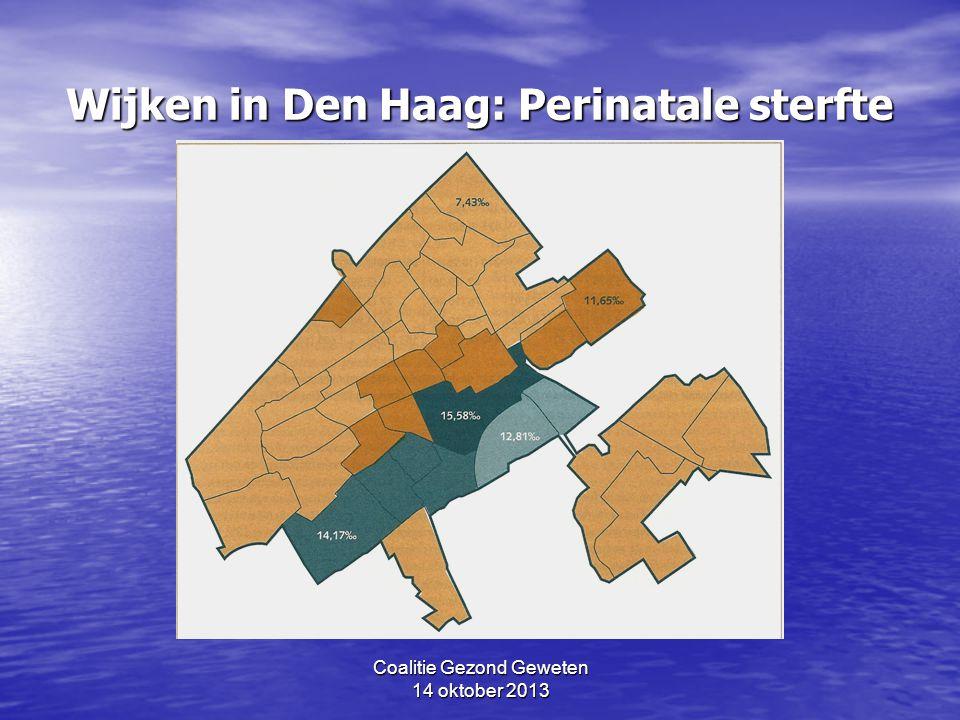 Coalitie Gezond Geweten 14 oktober 2013 Wijken in Den Haag: Perinatale sterfte