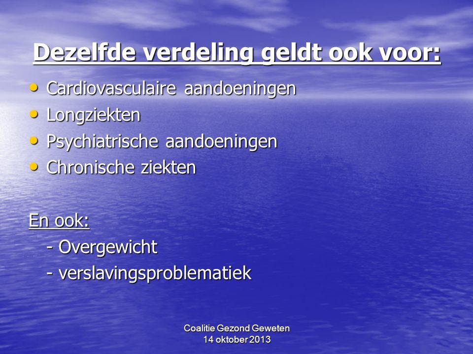 Coalitie Gezond Geweten 14 oktober 2013 Dezelfde verdeling geldt ook voor: Cardiovasculaire aandoeningen Cardiovasculaire aandoeningen Longziekten Lon