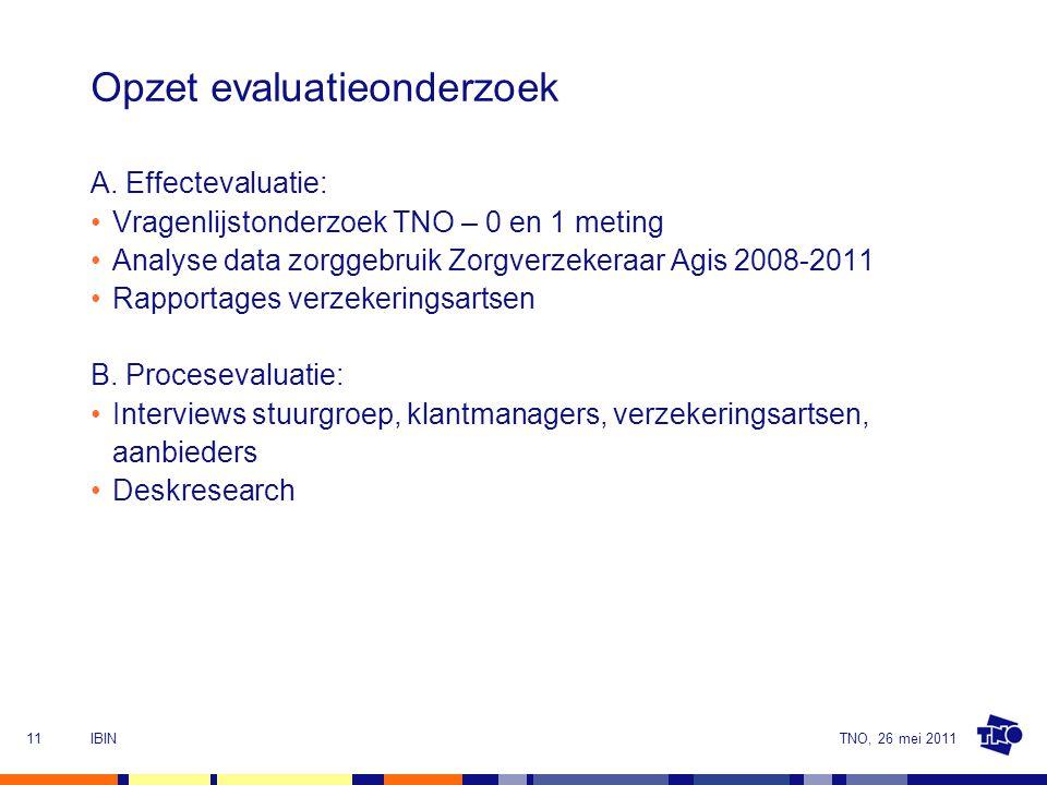 TNO, 26 mei 2011IBIN11 Opzet evaluatieonderzoek A. Effectevaluatie: Vragenlijstonderzoek TNO – 0 en 1 meting Analyse data zorggebruik Zorgverzekeraar