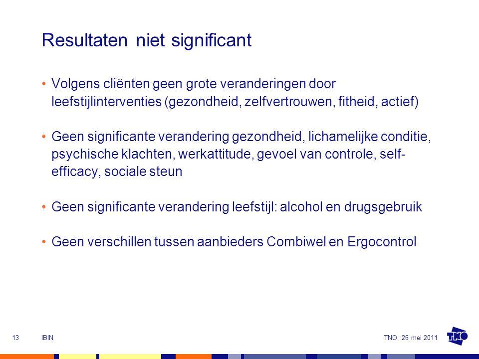 TNO, 26 mei 2011IBIN13 Resultaten niet significant Volgens cliënten geen grote veranderingen door leefstijlinterventies (gezondheid, zelfvertrouwen, f