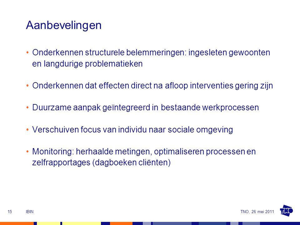 TNO, 26 mei 2011IBIN15 Aanbevelingen Onderkennen structurele belemmeringen: ingesleten gewoonten en langdurige problematieken Onderkennen dat effecten
